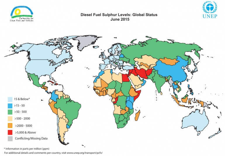 Diesel Fuel Sulphur Levels: Global Status